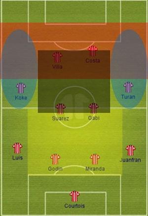 Atletico tạo ra các ô vuông sức ép để chiếm ưu thế ở giữa sân.