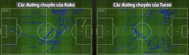 Qua 2 sơ đồ trên, có thể thấy Koke và Arda không phải là cầu thủ chạy cánh thuần túy, mà có thể chơi như một tiền vệ kiến tạo.