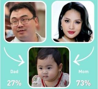 Con gái Hương Giang rất bụ bẫm và đáng yêu. Cô nhóc Panda giống mẹ đến 73% và chỉ giống bố 27%