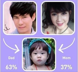 Nhóc Cherry giống bố Lý Hải 63% và giống mẹ Minh Hà 37%.