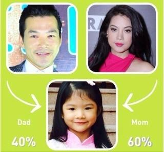 Bé Bảo Tiên thừa hưởng đến 60% nét đẹp của mẹ Ngọc Ánh còn lại là giống bố Bảo Sơn 40%