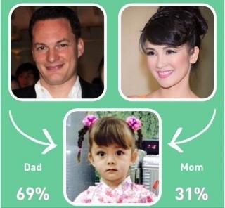 Trong khi đó, bé Tép giống bố 69% và giống mẹ Hồng Nhung 31%.