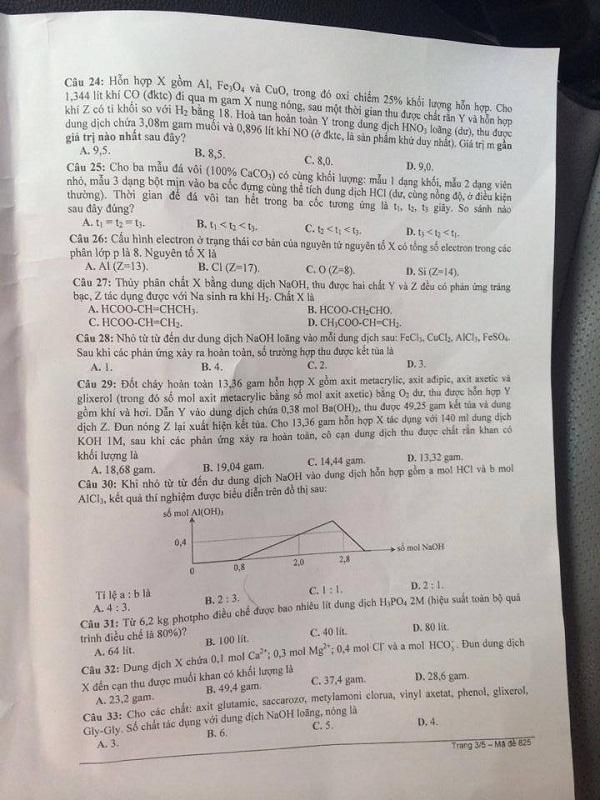 Đề thi và đáp án gợi ý đáp án Đại học 2014 môn Hóa và Anh văn khối A, A1