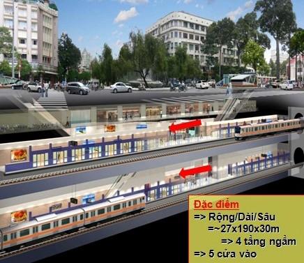 Ga có 4 tầng ngầm và 5 cửa vào. Ga rộng 27 m, dài, 190 m và sâu 30 m. Có thể thấy rõ khu vực dành cho khách đi xuống nhà ga từ trên mặt đường.