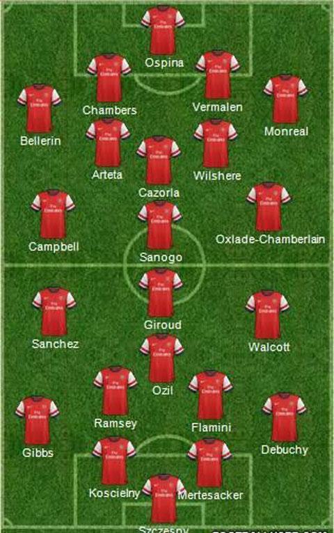 Arsenal cũng không tỏ ra kém cạnh