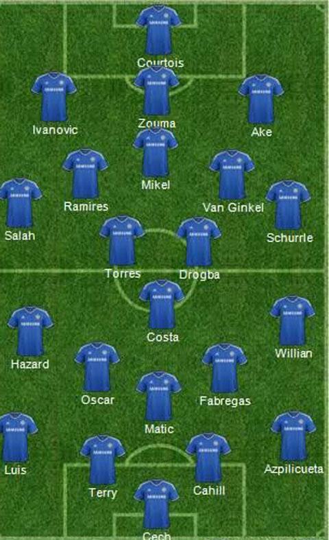 Chelsea là đội mạnh tay trên TTCN