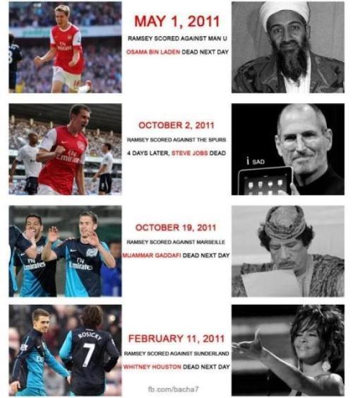 """Những """"nạn nhân"""" nổi tiếng của Ramsey"""