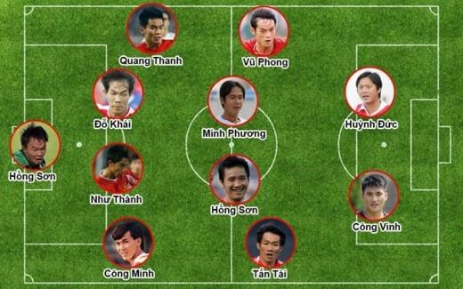 Đội hình xuất sắc nhất của đội tuyển Việt Nam trong lịch sử AFF Cup theo sơ đồ chiến thuật 4-4-2.