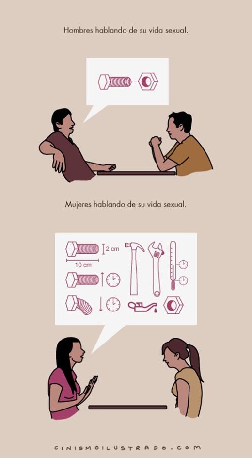 Cùng một chủ đề, nhưng nội dung cuộc đối thoại giữa nam và nữ sẽ hoàn toàn khác nhau.