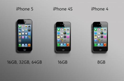 iPhone 5 dài hơn các điện thoại đời cũ từ thời 'đế chế' Steve Jobs.