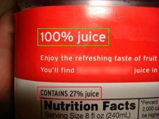 Phía trên ghi '100% trái cây'. Nhưng hóa ra, chỉ chứa 27% mà thôi.