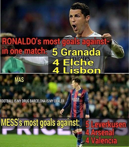 Những đội bóng hứng chịu poker (4 bàn) và penta (5 bàn) của Ronaldo cũng không được đánh giá cao như các đối thủ của siêu sao người Argentina.