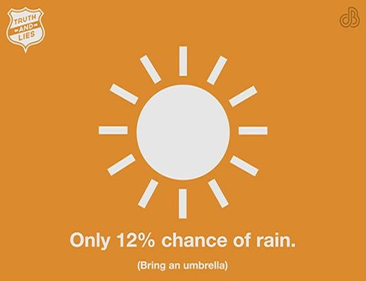 """- Khi bạn nói: """"Trời nắng như thế chắc sẽ không có mưa đâu"""". - Sự thật là bạn đã mang theo ô vì bạn nghĩ thế nào cũng có mưa."""