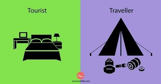 Khách du lịch chọn khách sạn. Phượt thủ chọn lều trại.