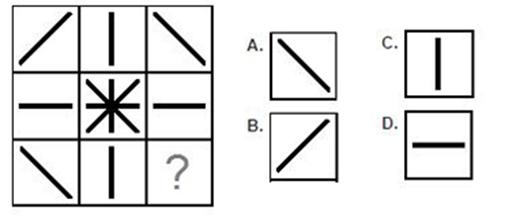 Câu 3: Đoạn thẳng hướng nào thích hợp nhất?