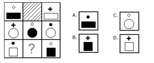 Câu 4: Hình nào hợp lí?