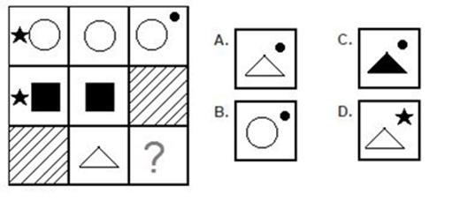 Câu 5: Theo quy luật thì là hình nào?