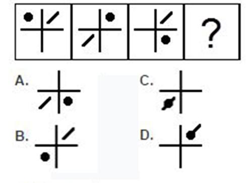 Câu 1: Trong dấu chấm hỏi là hình nào?