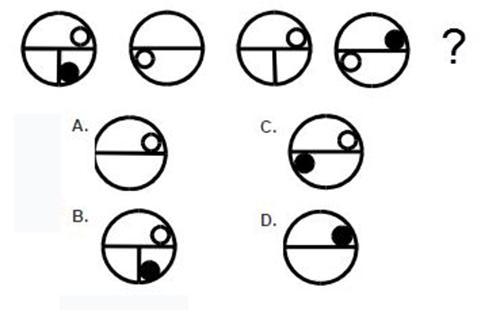 Câu 8: Vòng tròn nào hợp quy luật nhất?