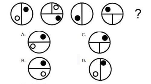 Câu 10: Theo quy luật thì hình nào sẽ được đặt tiếp theo?