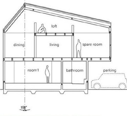 """Mặt cắt của ngôi nhà """"siêu mỏng"""" cho thấy ngôi nhà này vẫn đảm bảo đầy đủ các phòng, không hề thua kém những ngôi nhà bình thường. (Nguồn: 9gag)"""
