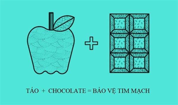 Các nhà khoa học cho biết sự kết hợp của quercetin (táo) và catechin (chocolate) giúp ngăn ngừa collagen tương tác với tiểu cầu trong máu, giảm nguy cơ đông máu và bệnh tim mạch. Bạn có thể thay thế táo bằng các loại quả mọng vì chúng cũng có tác dụng tương tự.