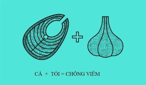 Nấu cá với tỏi có tác dụng làm giảm cholesterol (mỡ máu) có trong dầu cá, tạo ra một món ăn kháng viêm hiệu quả.