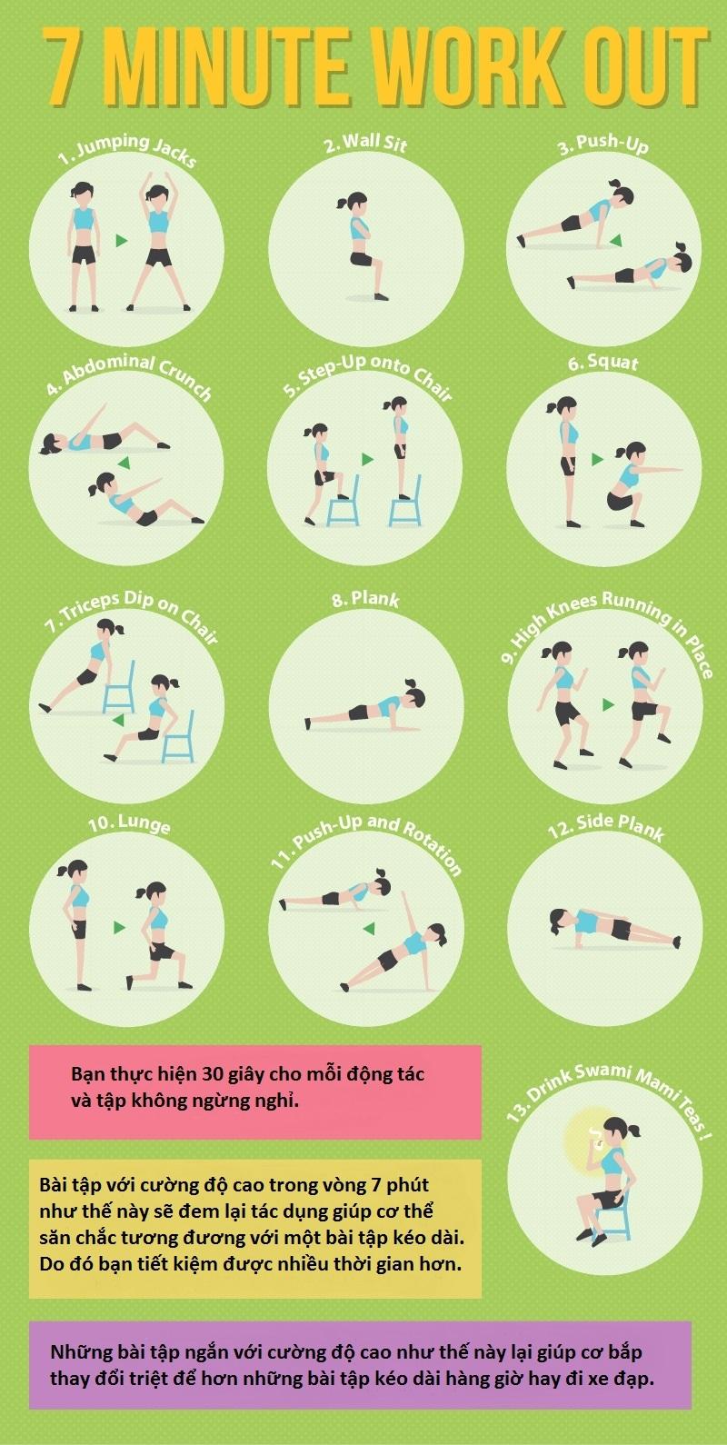 Chỉ cần 7 phút tập thể dục là đủ cho thứ Hai