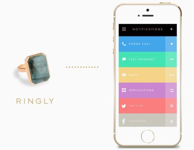Điểm danh các thiết bị công nghệ chỉ ưu ái dành riêng cho phái đẹp