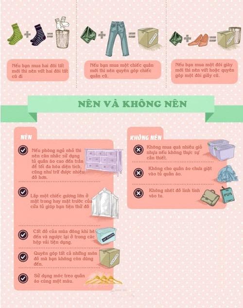 Infographic: Mẹo dọn tủ quần áo gọn chưa từng thấy