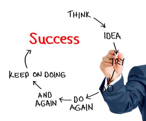 Hãy luôn sáng tạo, bền chí trên con đường tìm kiếm thành công. (Ảnh:Internet)