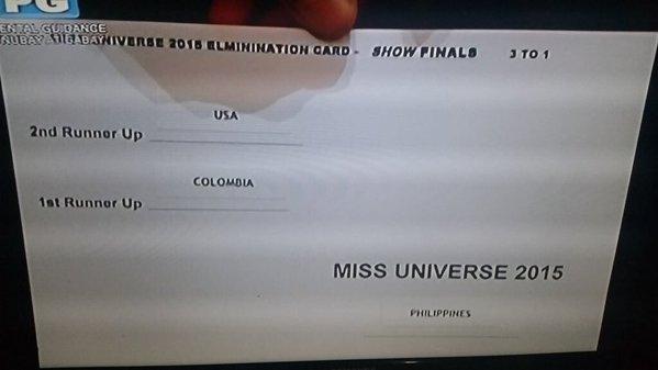 Kết quả chính thức của cuộc thi Miss Universe 2015. - Tin sao Viet - Tin tuc sao Viet - Scandal sao Viet - Tin tuc cua Sao - Tin cua Sao