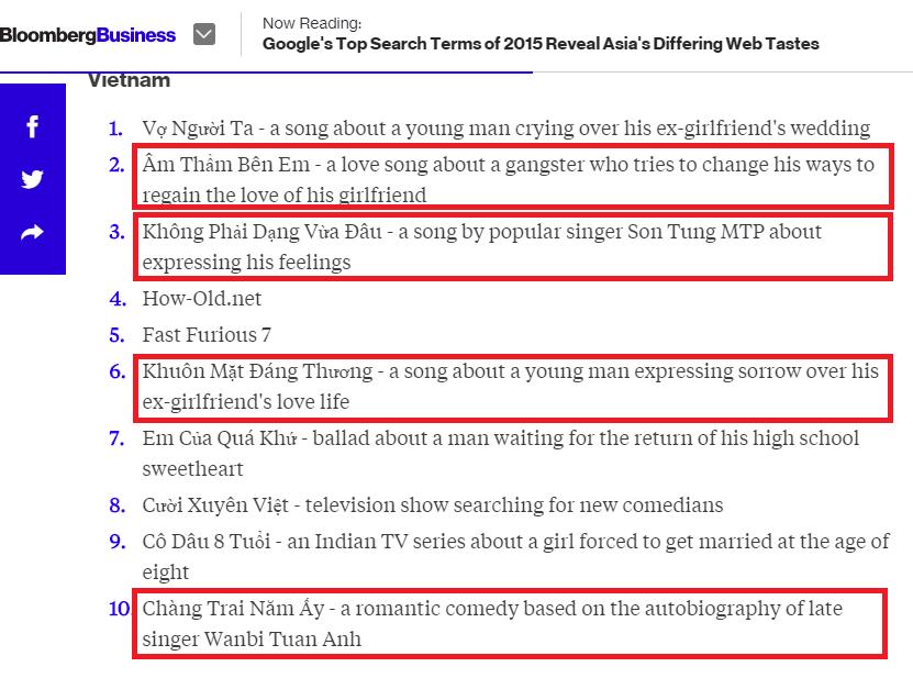 Những từ khóa có liên quan đến Sơn Tùng M-TP trên bảng xếp hạng. (Ảnh: Internet) - Tin sao Viet - Tin tuc sao Viet - Scandal sao Viet - Tin tuc cua Sao - Tin cua Sao
