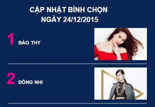 Ai sẽ soán ngôi Đông Nhi, Noo Phước Thịnh trong Yan Vpop 20 Award 2015 - Tin sao Viet - Tin tuc sao Viet - Scandal sao Viet - Tin tuc cua Sao - Tin cua Sao