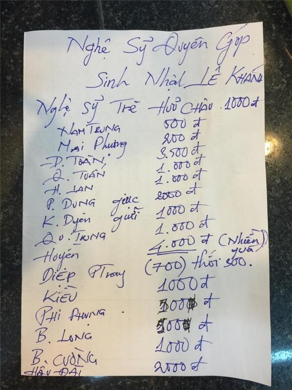 """Danh sách những đồng nghiệp """"bá đạo"""" ủng hộ Lê Khánh. - Tin sao Viet - Tin tuc sao Viet - Scandal sao Viet - Tin tuc cua Sao - Tin cua Sao"""