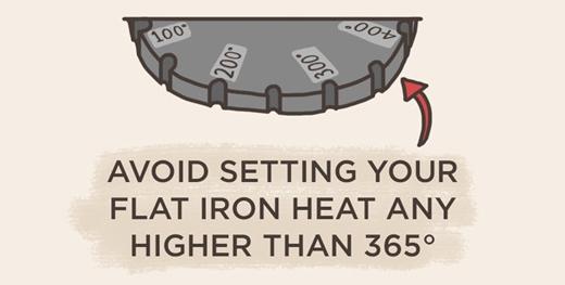 Phải chú ý điều chỉnh nhiệt độ cho phù hợp để tránh gây hư tổn tóc.(Ảnh: buzzfeed)