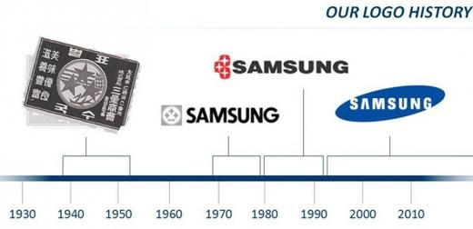 Lịch sử logo của Samsung. (Ảnh: Internet)