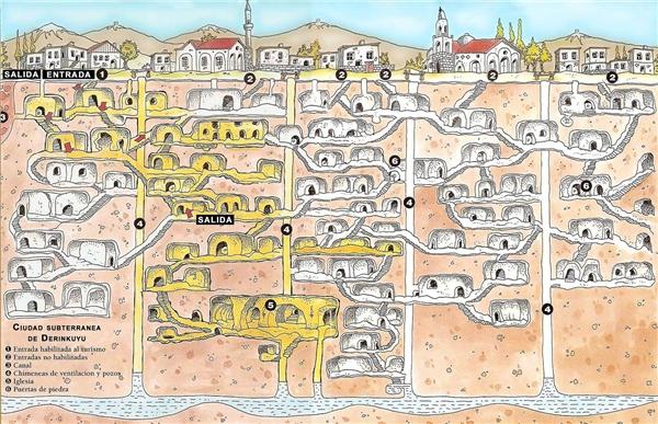 Sơ đồ hệ thống thành phố ngầm Derinkuyu. (Ảnh: Internet)