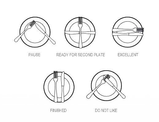 Ý nghĩa của việc để dao, nĩa sau khi ăn.