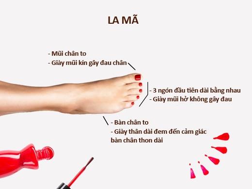 Bàn chân La Mã có 3 ngón đầu tiên dài bằng nhau, 2 ngón còn lại ngắn dần.(Ảnh:stylefiles)