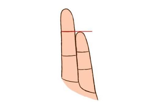 Chiều dài của ngón út nói gì về tính cách và nhân duyên?
