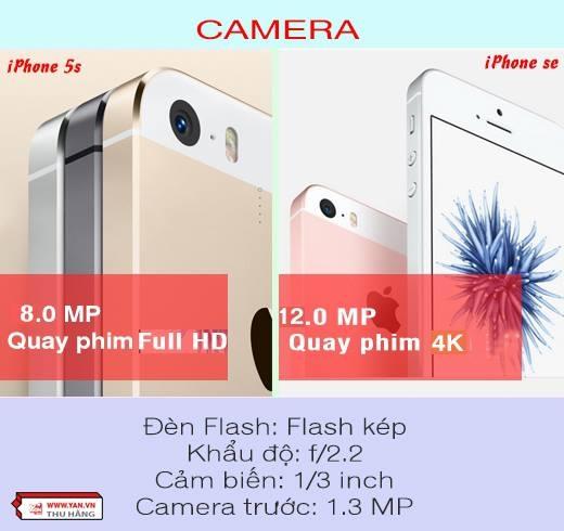 """Về chụp hình, camera sau của iPhone SE hơn hẳn """"đàn anh""""."""