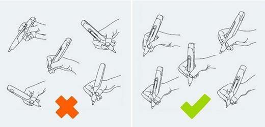 """Viết theo kiểu bên phải đỡ mỏi tay, giúp bạn tha hồ """"múa bút"""". (Ảnh: Internet)"""