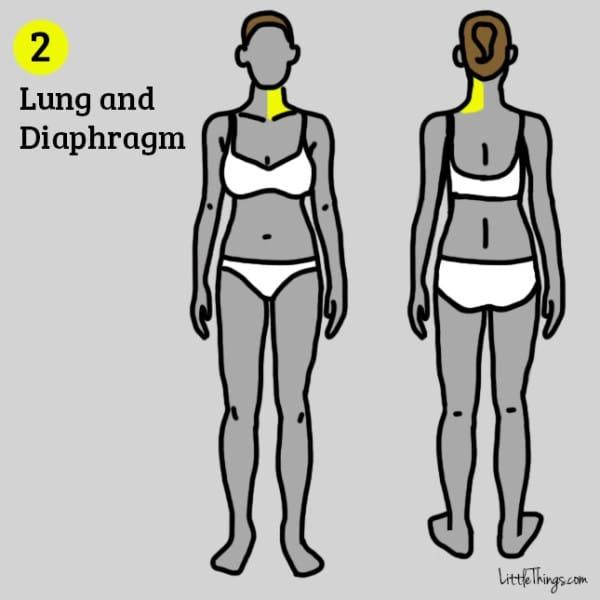 Đau một bên cổ hoặc vai trên là dấu hiệu bạn có vấn đề về phổi hoặc cơ hoành. (Ảnh: Maya Borenstein)