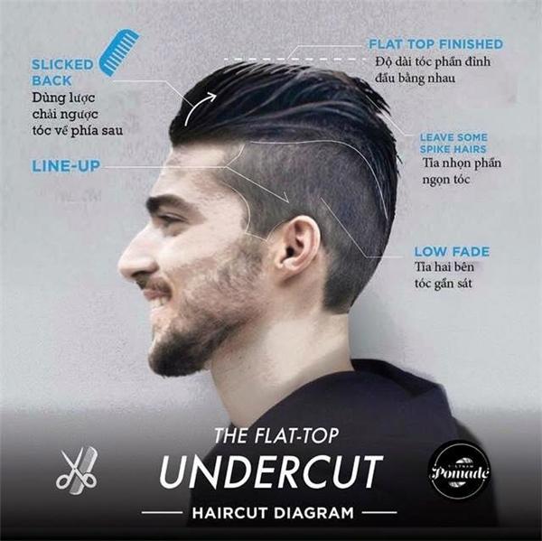 Bí quyết để có được một mái tóc undercut siêu sành điệu