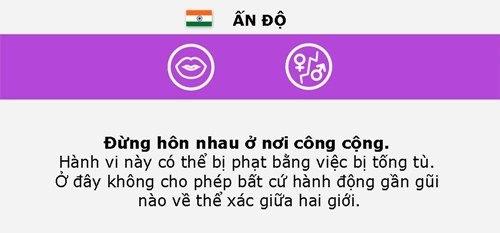Những điều cần nhớ khi đi du lịch Ấn Độ.