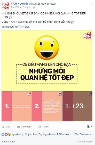 """Bộ ảnh """"25 điều mang đến cho bạn những mối quan hệ tốt đẹp"""" nhận được hơn 9 nghìn lượt yêu thích và hơn 3 nghìn 8 trăm lượt chia sẻ trên trang mạng xã hội của Yan News."""