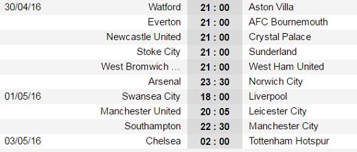 Lịch thi đấu vòng 36 Premier League
