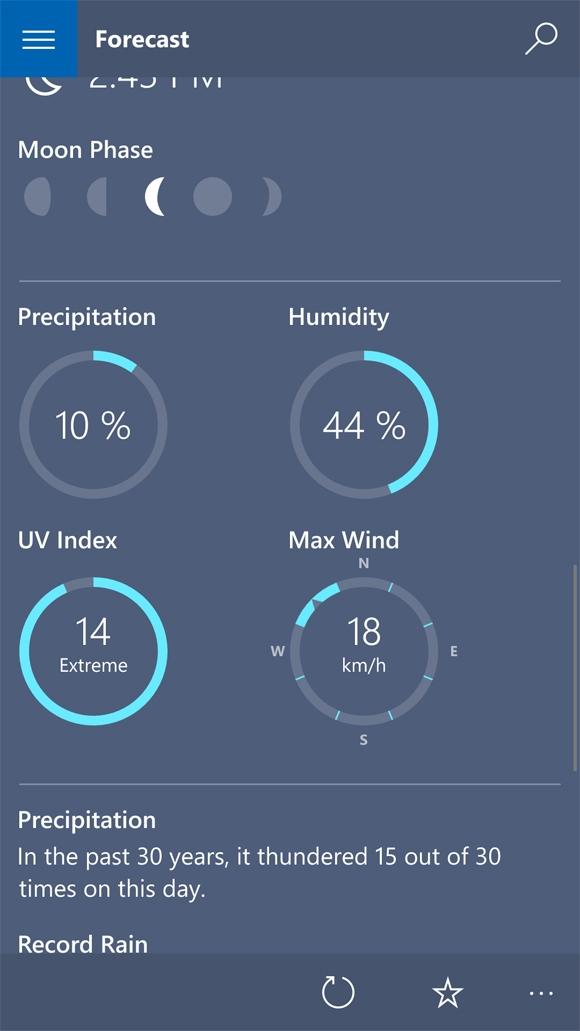 Chỉ số UV ở Sài Gòn hiện tại ở mức 14, cực kỳ cao.