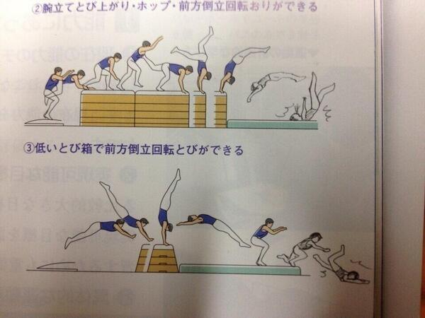 Người ta chỉ vẽ nốt những gì xảy ra sau cái động tác nhảy ngựa ấy thôi mà.